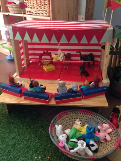 circus play provocation